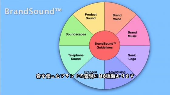 ジュリアン・トレジャー 我々に4つの影響を与える音について