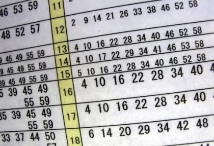 spreadsheet-software