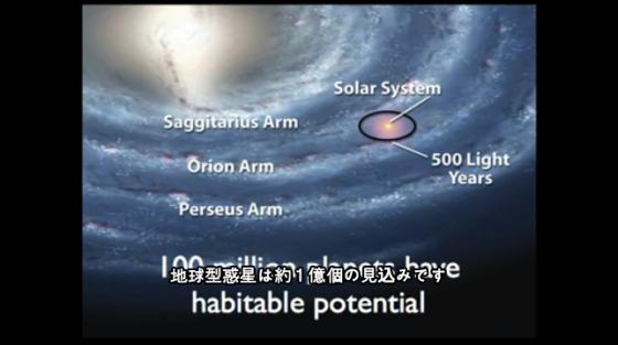 ディミター・サセロフ どうやって数百の地球型惑星を見つけたのか